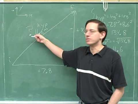 Physics: Vector components (85)