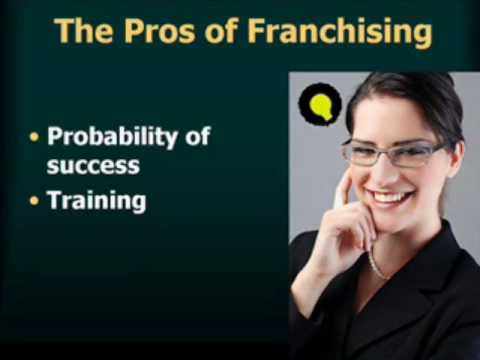 Chapter 4 (Part 1 of 3) Franchises & Buyouts