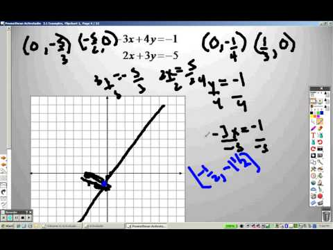 Solving Linear Systems by Graphing Examples