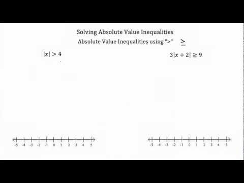 Solving Absolute Value Inequalities-Textbook Tactics