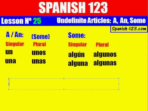 "Class 25. Undefinite Artiles ""A"" - ""An"" -  ""Some"" in Spanish"