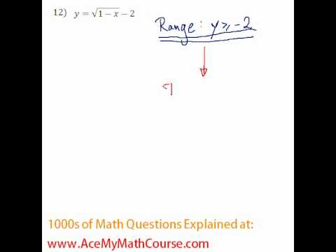 Functions - Finding the Inverse Question #12