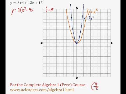 (Algebra 1) Quadratics - Graphing Quadratic Functions (General Form) Pt. 8