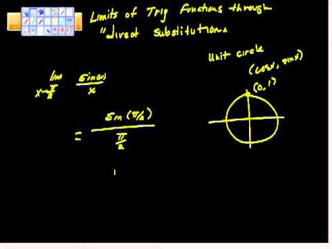 Limits of Trigonometric Functions Direct Substitution