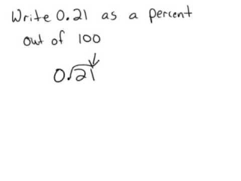 Writing a percent from a decimal