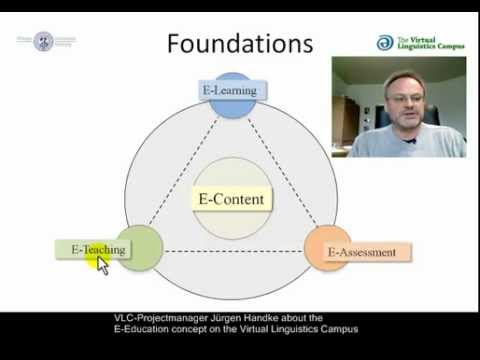 Screencast - E-Education on the VLC