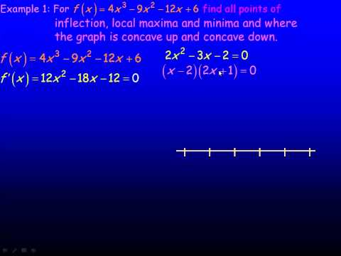 Concavity and the Second Derivative Test.mp4