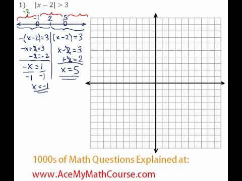 Absolute Value Inequalities #1