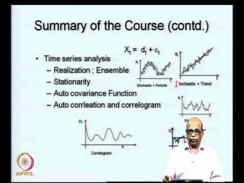 Mod-09 Lec-40 Summary of the Course