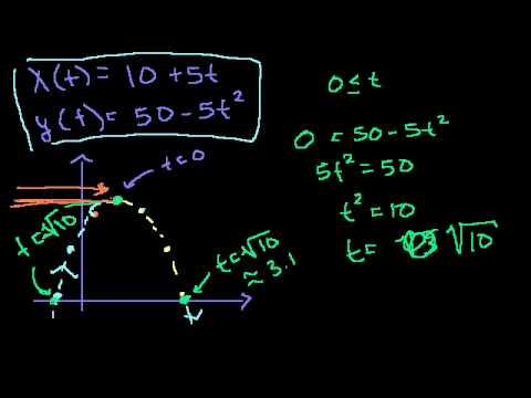 Parametric Equations 2