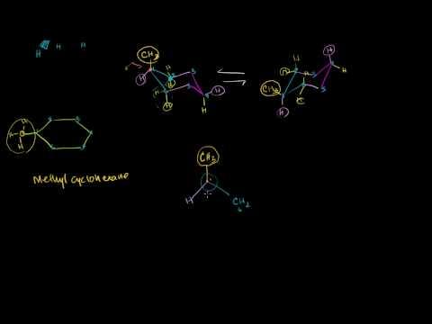 Double Newman Diagram for Methcyclohexane