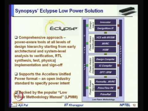 Mod-01 Lec-38 CAD Tools for Low Power