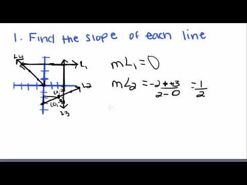 Introduction to Geometry - 39 - Slope of a Line
