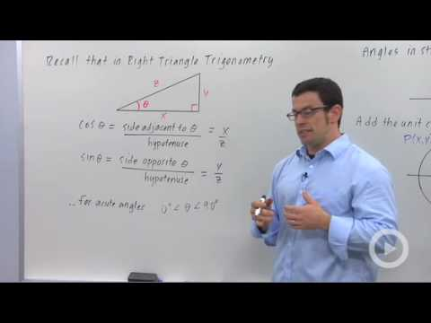 Precalculus - Evaluating Sine and Cosine at Special Acute Angles