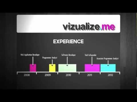 What is Vizualize.me?