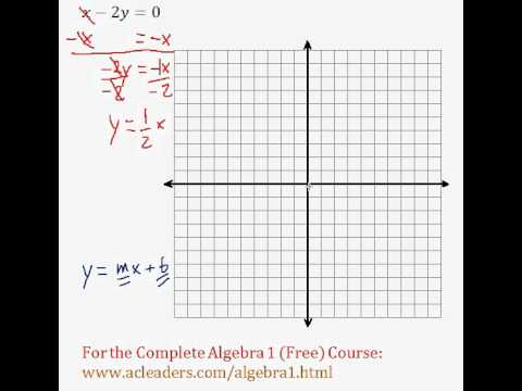 (Algebra 1) Linear Equations - Graphing Linear Functions Pt. 8