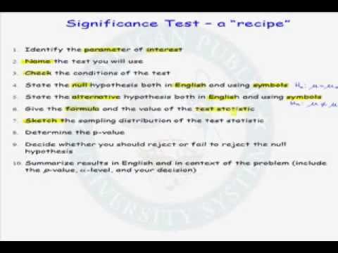 Recipe for a Significance Test