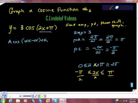 Graphing a Cosine Function SIX