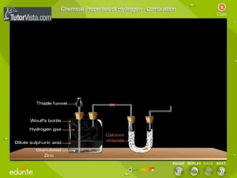 Chemical Properties Of Hydrogen Combustion