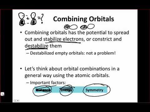 IE Organic Lecture 2.2 - Geometry & Combining Orbitals