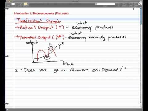 Macroeconomics - 1: Intro!