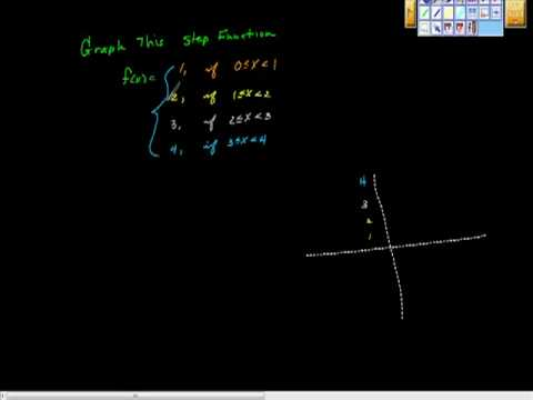Graphing a Piecewise Function Algebra II