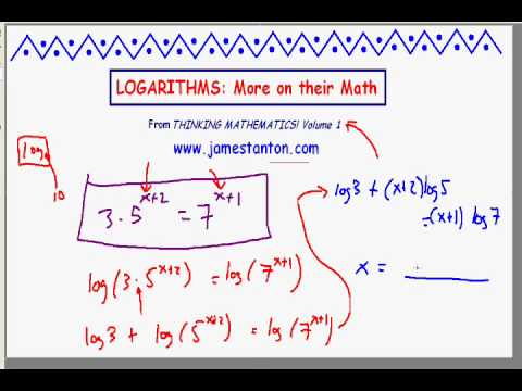 Logarithms: More Mathematics about them PART II (TANTON Mathematics)