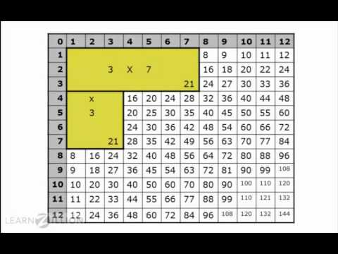 Understand multiplication problems by representing them as areas - 3.OA.3