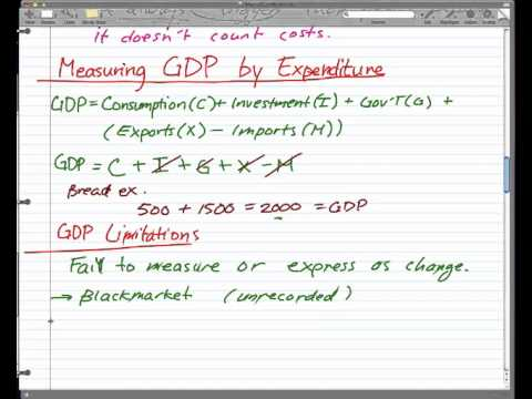 Macroeconomics - 5: Measuring GPD by Expenditure