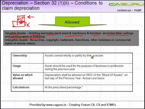 CA IPCC PGBP 19   Depreciation    Section 32 1ii    Conditions to claim depreciation