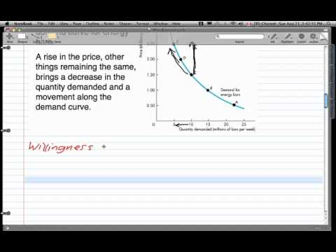 Microeconomics - 26: Demand and Demand Curve