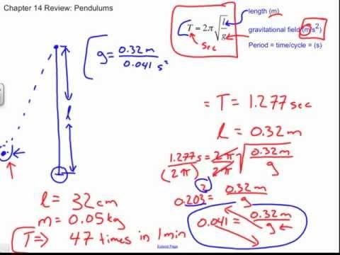 Pendulum Sample Problem, Chapter 14 Review