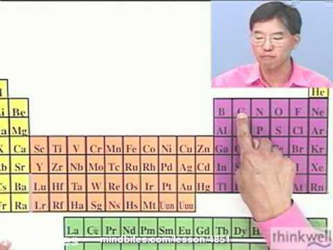 Chemistry: General Properties of Nonmetals