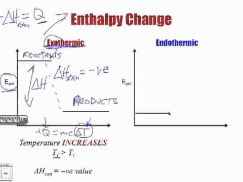 Understanding Enthalpy Changes - Exothermic vs. Endothermic Rxns