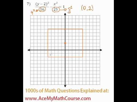 Conics - Graphing Hyperbolas #7