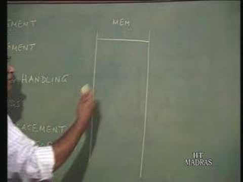 Lecture - 22 Segmentation