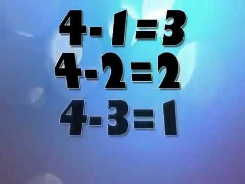 Five Finger Jive - Math Song for Children