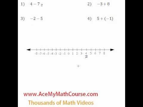 Basic Algebra Review - Adding & Subtracting Integers #1