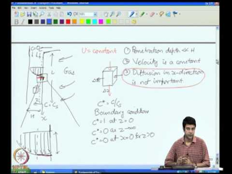 Mod-07 Lec-39 High Peclet Number Transport Heat Transfer from a Gas Bubble