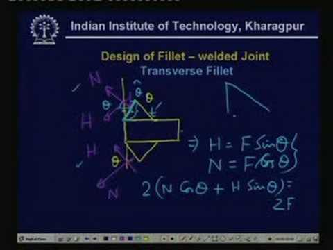 Lecture - 24 Design of Welded Joints - II
