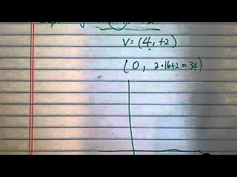 how to find vertex by completing square??
