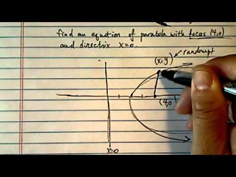 Parabola (Analytical Geometry): find equation of parabola with focus (4,0) and directrix x=0