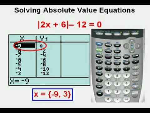 Solving Absolute Value Equations Graph Calculator