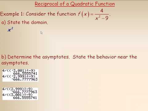 Reciprocal of a Quadratic Function Part 1