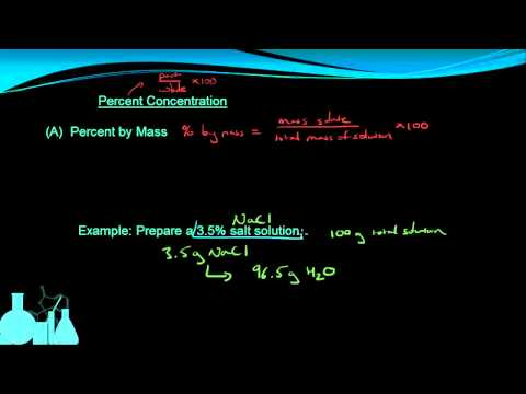 Chemistry 9.9 Solution Concentration (Molality and Percents)