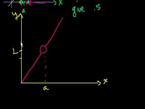Saylor MA101: Epsilon Delta Limit Definition 1