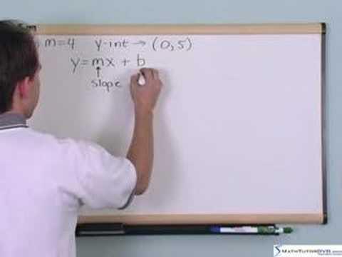 Algebra 2 Tutor - Sample 2 - Writing Equations Of Lines