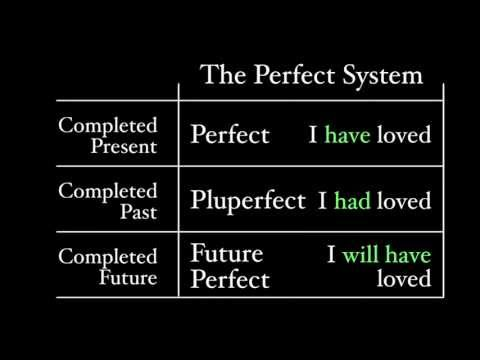 The Pluperfect Tense