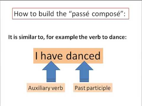 Passé Composé in French Present Perfect