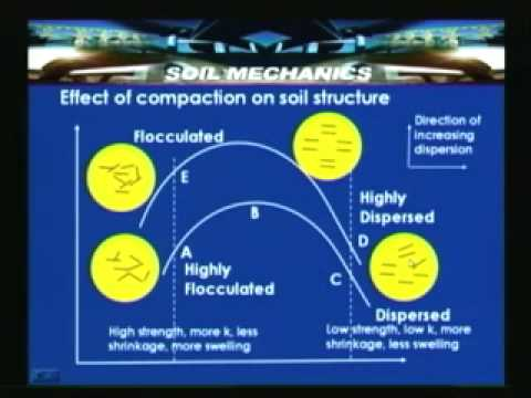 Lecture - 13 Soil Mechanics